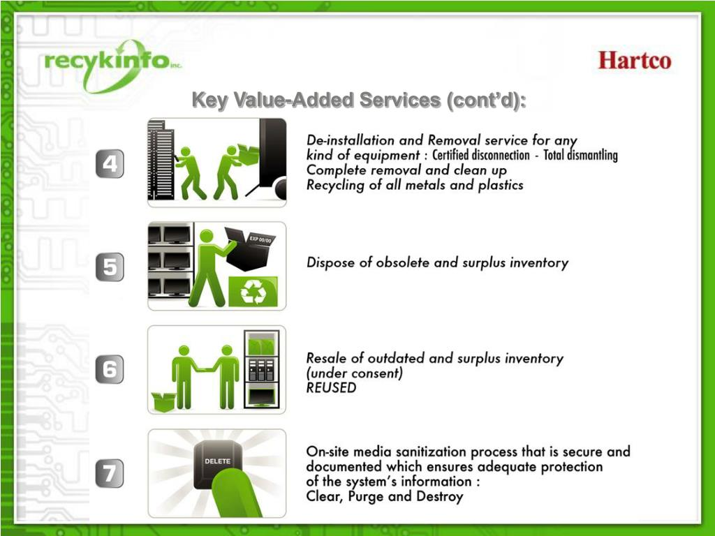 Key Value-Added Services (cont'd):