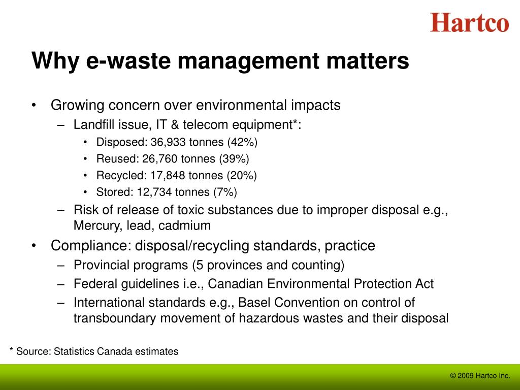 Why e-waste management matters