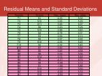 residual means and standard deviations