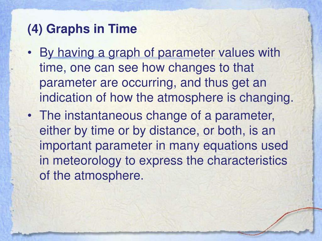(4) Graphs in Time