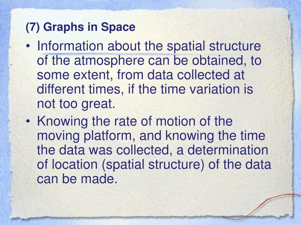 (7) Graphs in Space