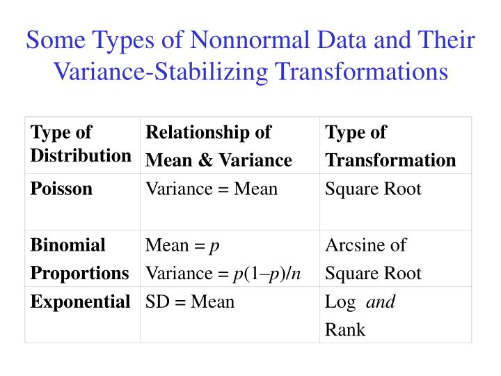 Some Types of Nonnormal Data and Their Variance-Stabilizing Transformations