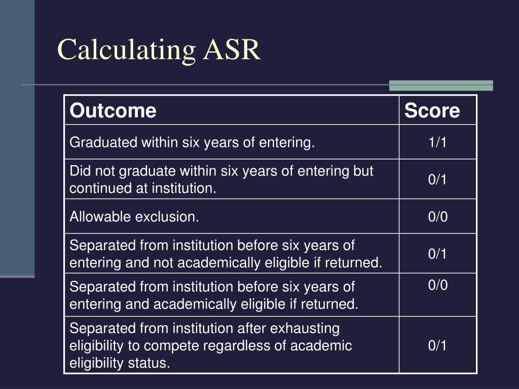 Calculating ASR
