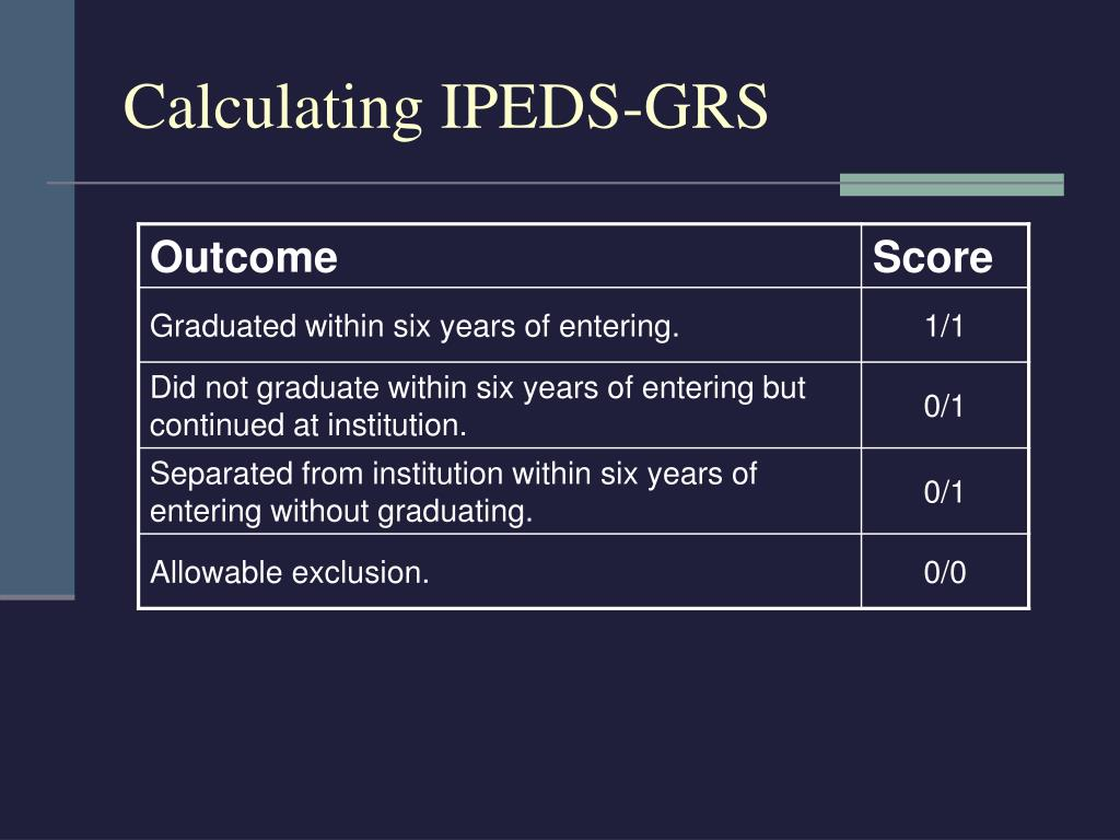 Calculating IPEDS-GRS
