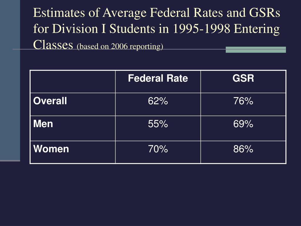 Estimates of Average Federal Rates and GSRs for Division I Students in 1995-1998 Entering Classes