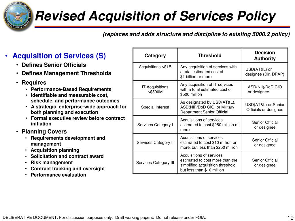Revised Acquisition of Services Policy