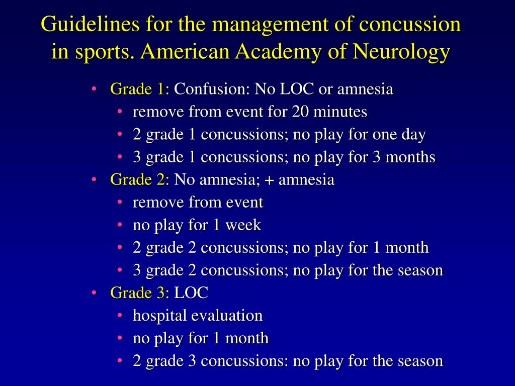 Guidelines for the management of concussion in sports. American Academy of Neurology