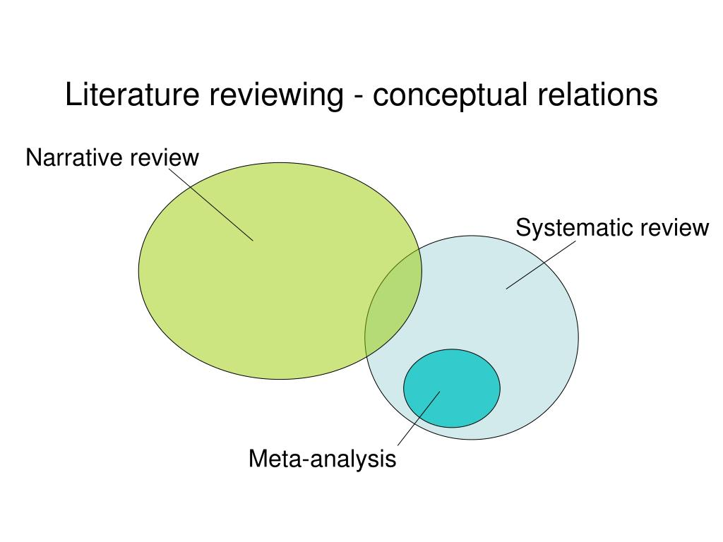 Literature reviewing - conceptual relations