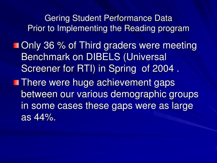 Gering Student Performance Data