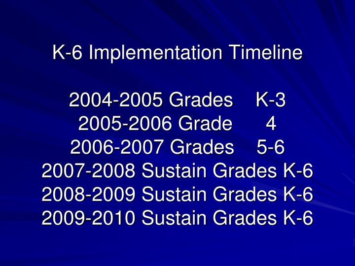 K-6 Implementation Timeline