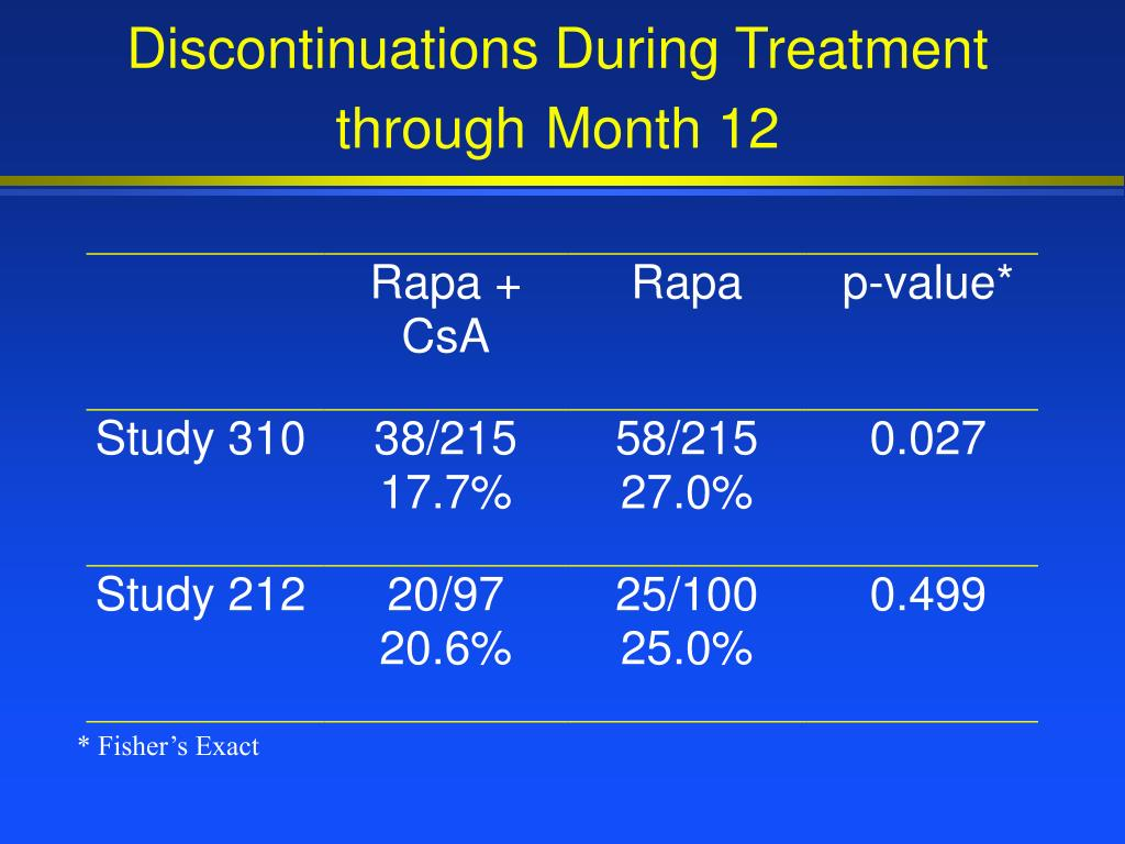 Discontinuations During Treatment through