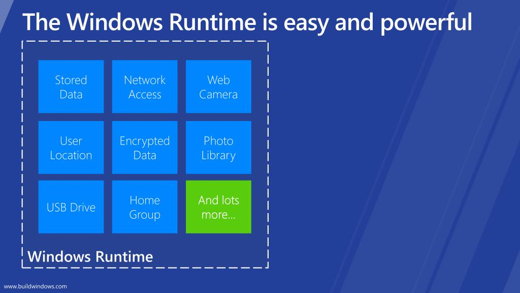 The Windows Runtime is easy and powerful