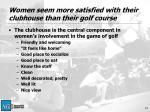 women seem more satisfied with their clubhouse than their golf course