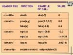 header file function example value of call