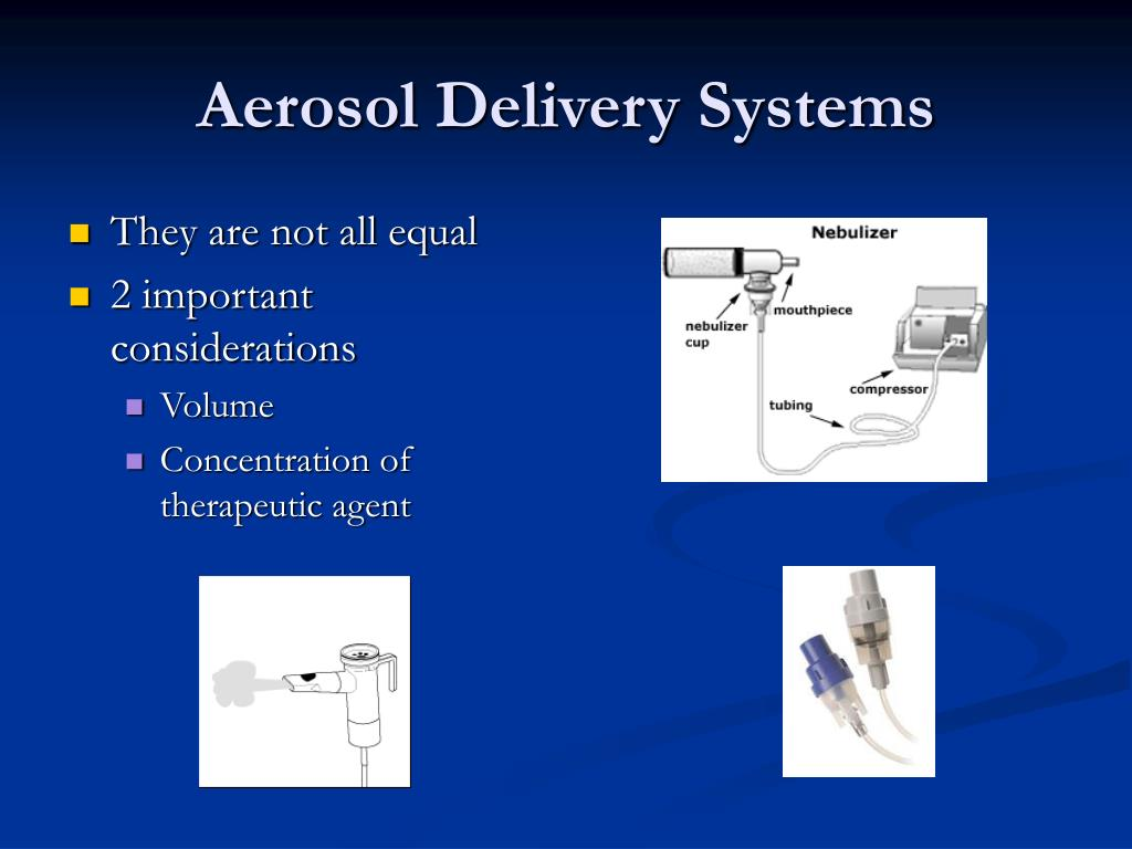Aerosol Delivery Systems