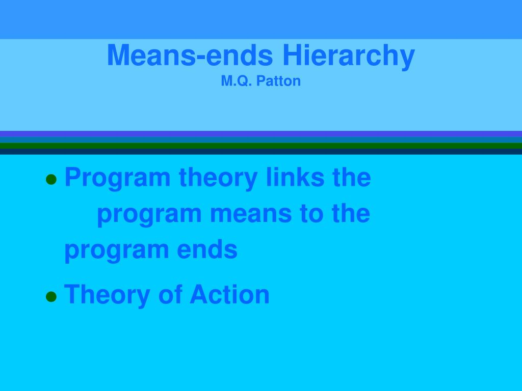 Means-ends Hierarchy