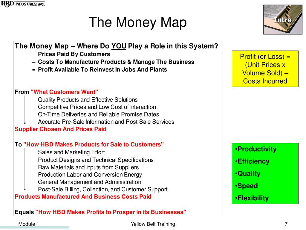 The Money Map