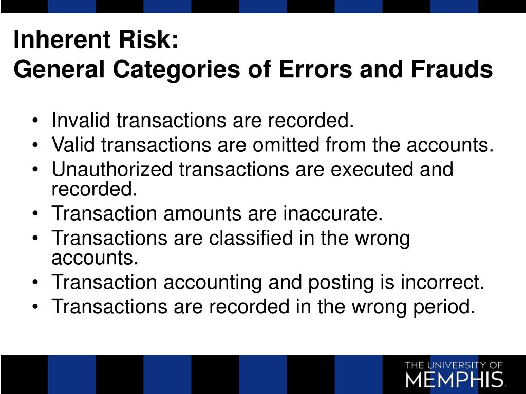 Inherent Risk: