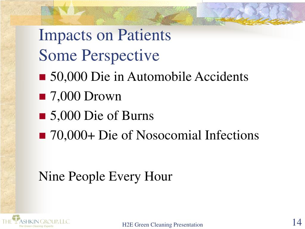 Impacts on Patients