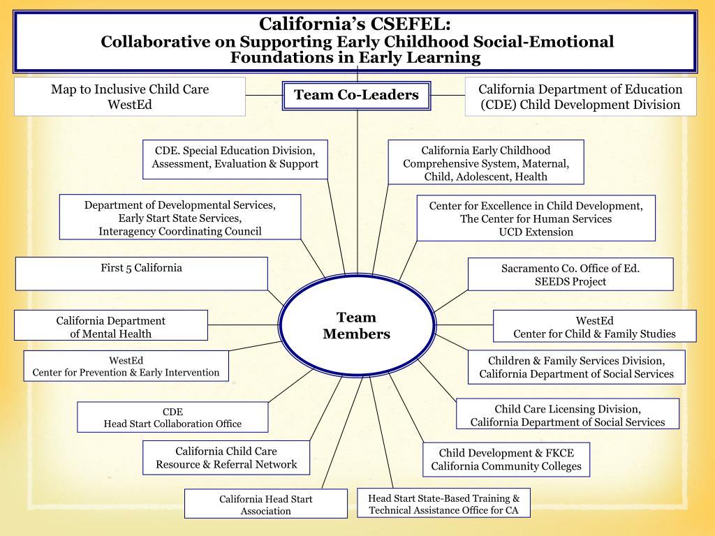 California's CSEFEL: