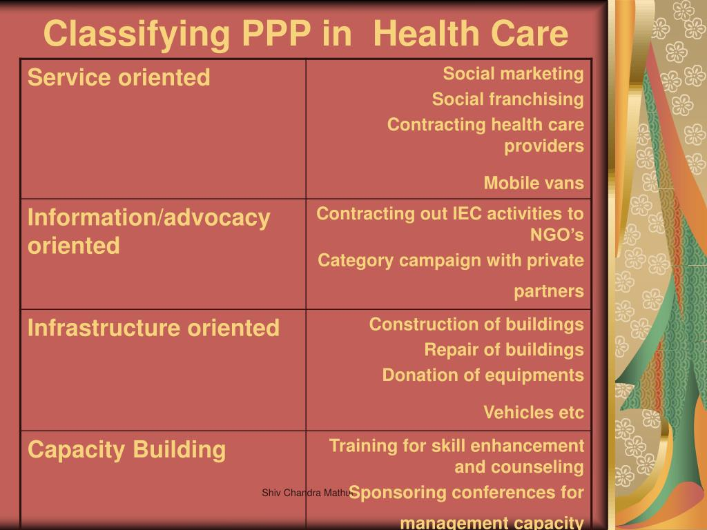 Classifying PPP in  Health Care