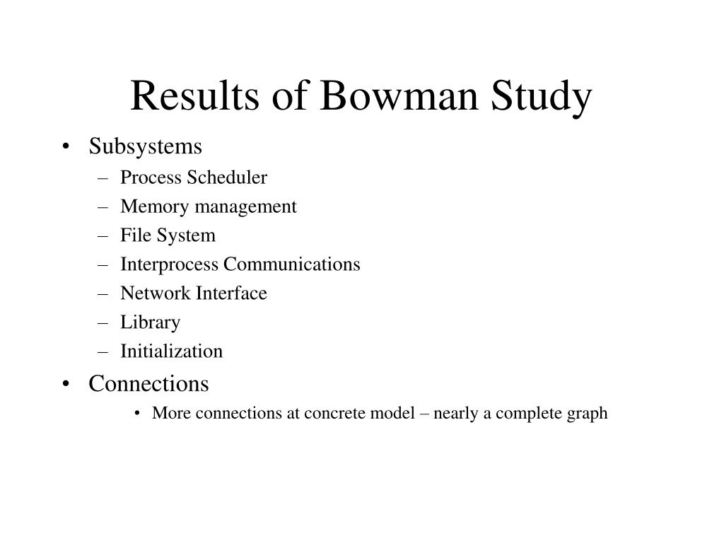 Results of Bowman Study