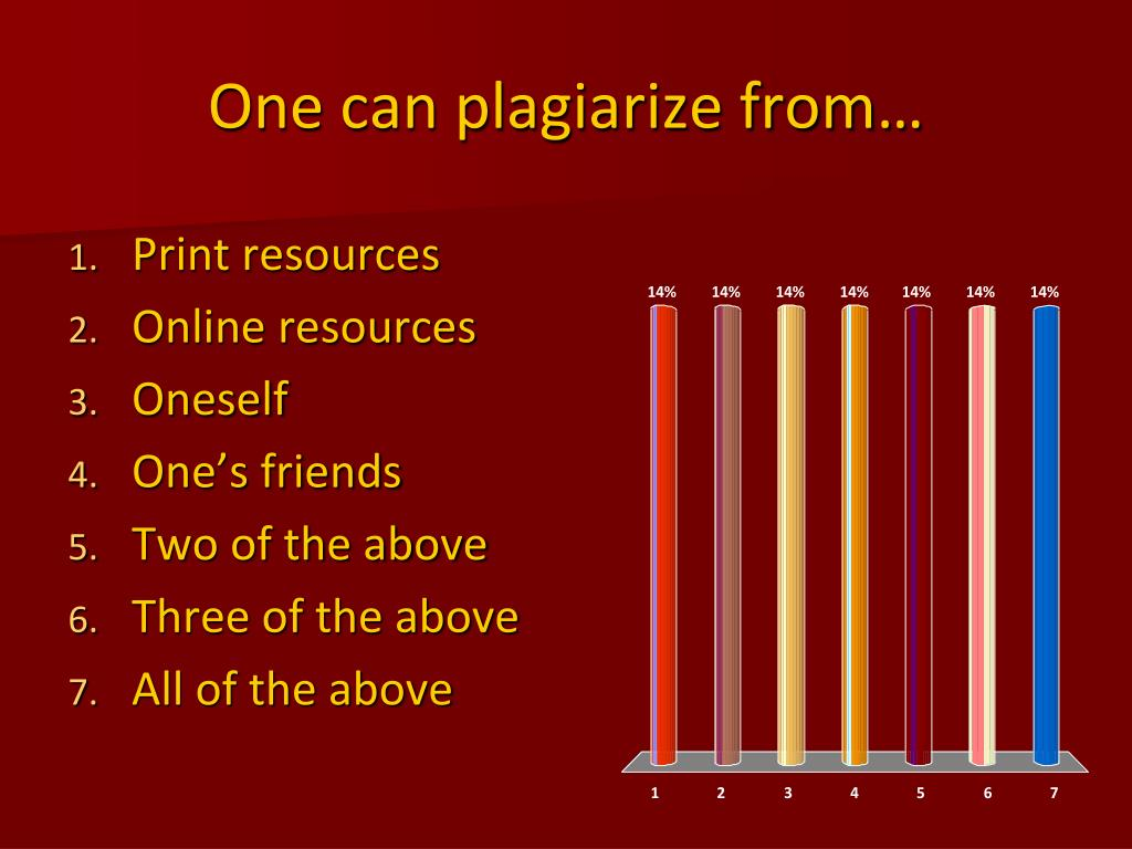 One can plagiarize from…