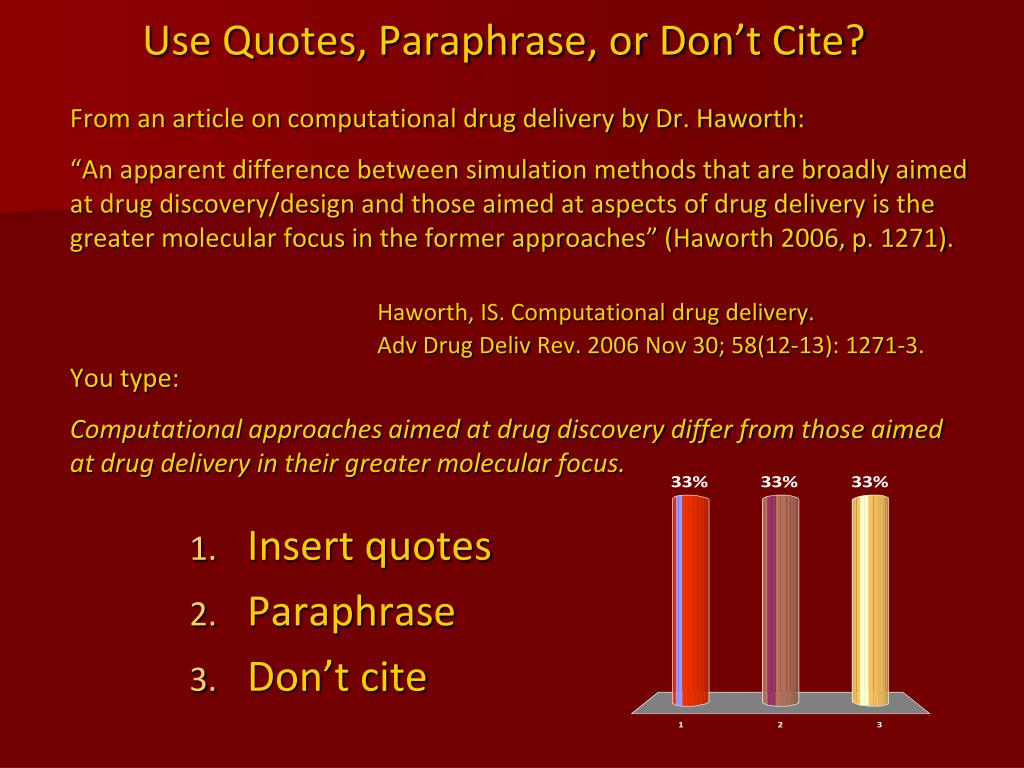 Use Quotes, Paraphrase, or Don't Cite?