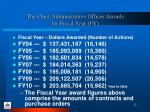 the chief administrative officer awards for fiscal year fy
