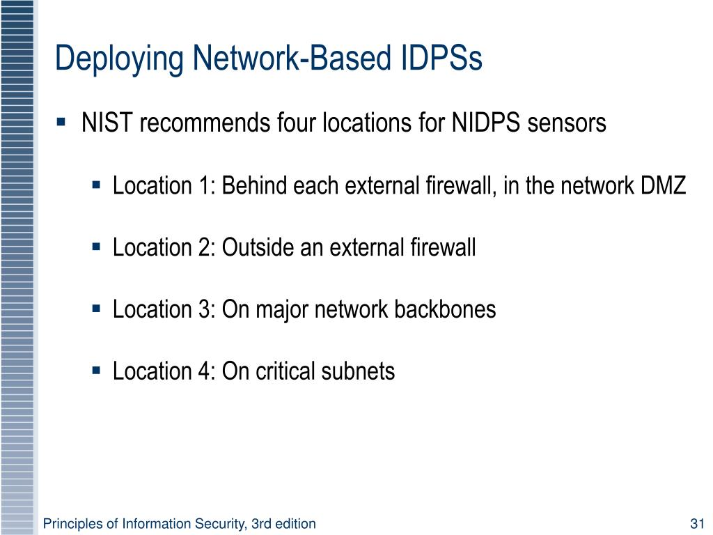 Deploying Network-Based IDPSs