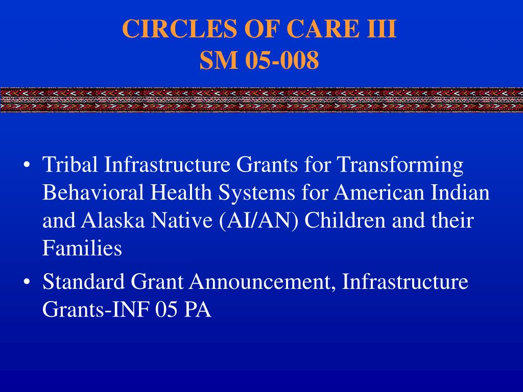 CIRCLES OF CARE III