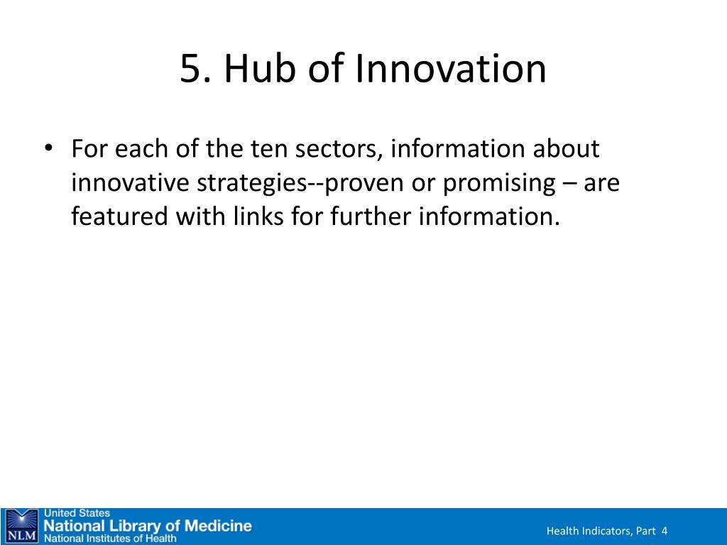 5. Hub of Innovation