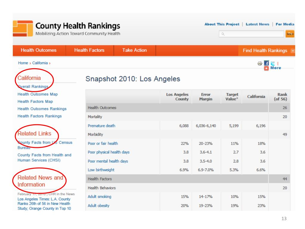 County Health Rankings Home Page – Snapshot 2010: Los Angeles