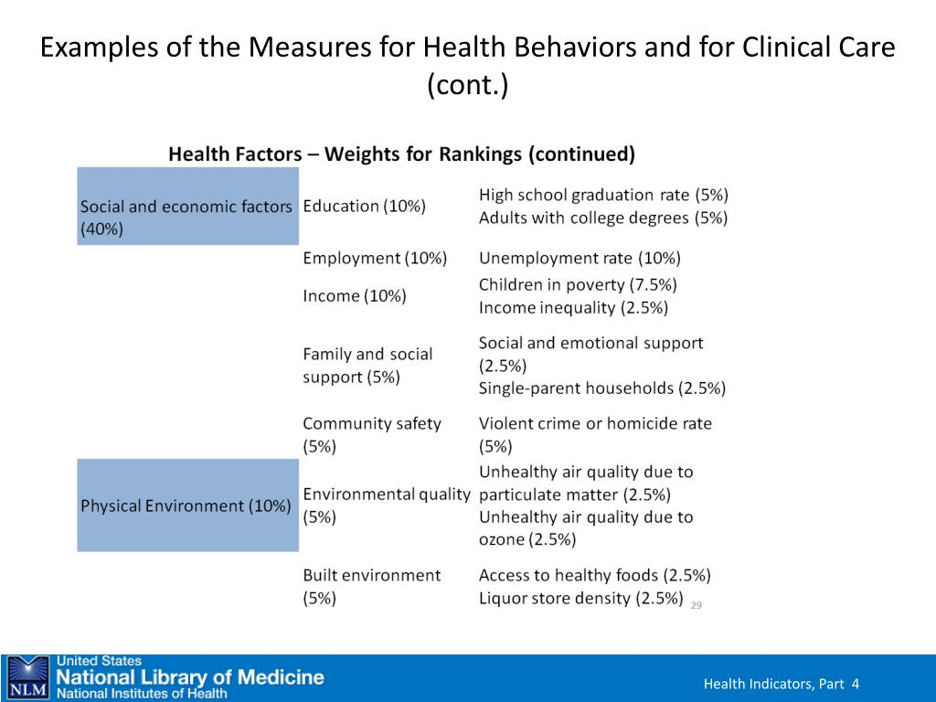 Examples of the Measures for Health Behaviors and for Clinical Care (cont.)