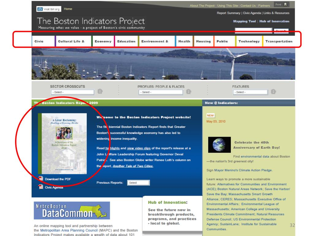 The Boston Indicators Project Home Page