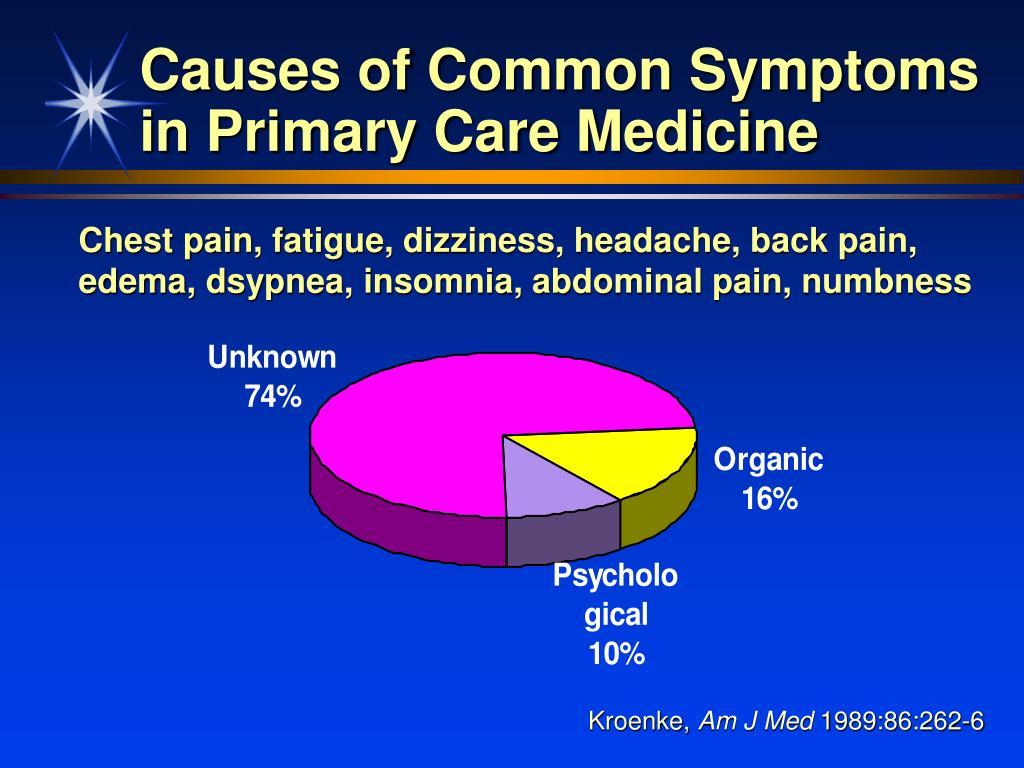 Causes of Common Symptoms in Primary Care Medicine