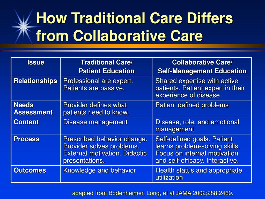 How Traditional Care Differs from Collaborative Care