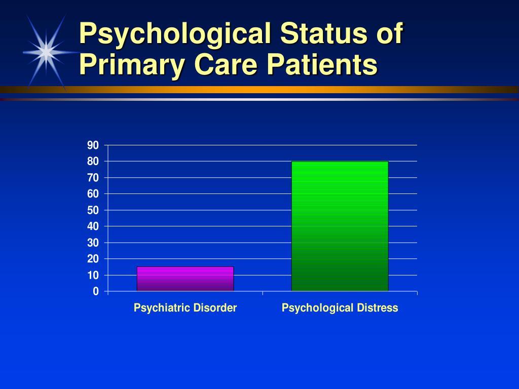 Psychological Status of