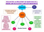 financing delivery of services in a medicaid managed care environment