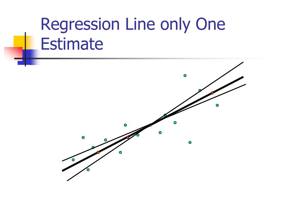 Regression Line only One Estimate