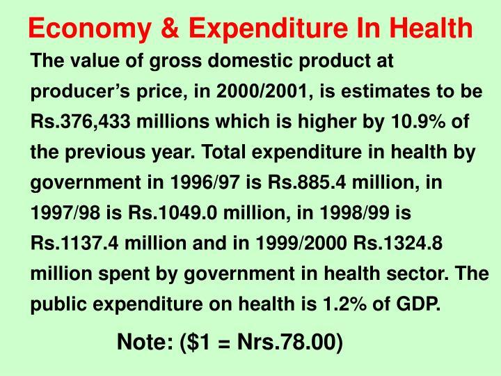 Economy & Expenditure In Health