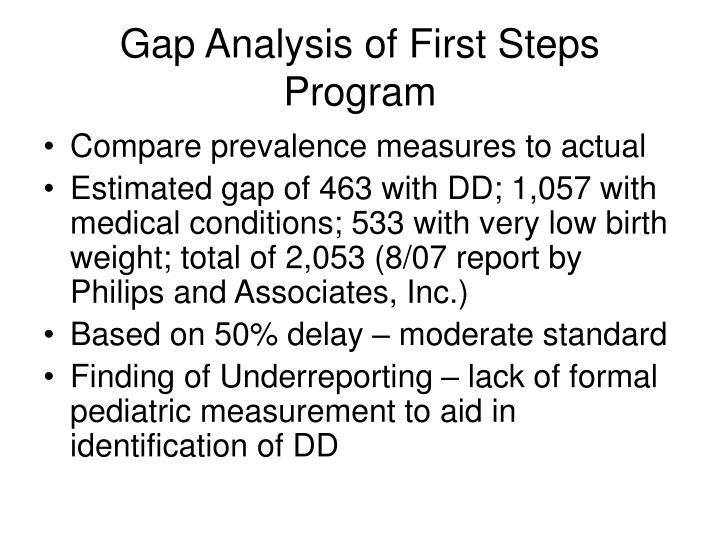 Gap analysis of first steps program