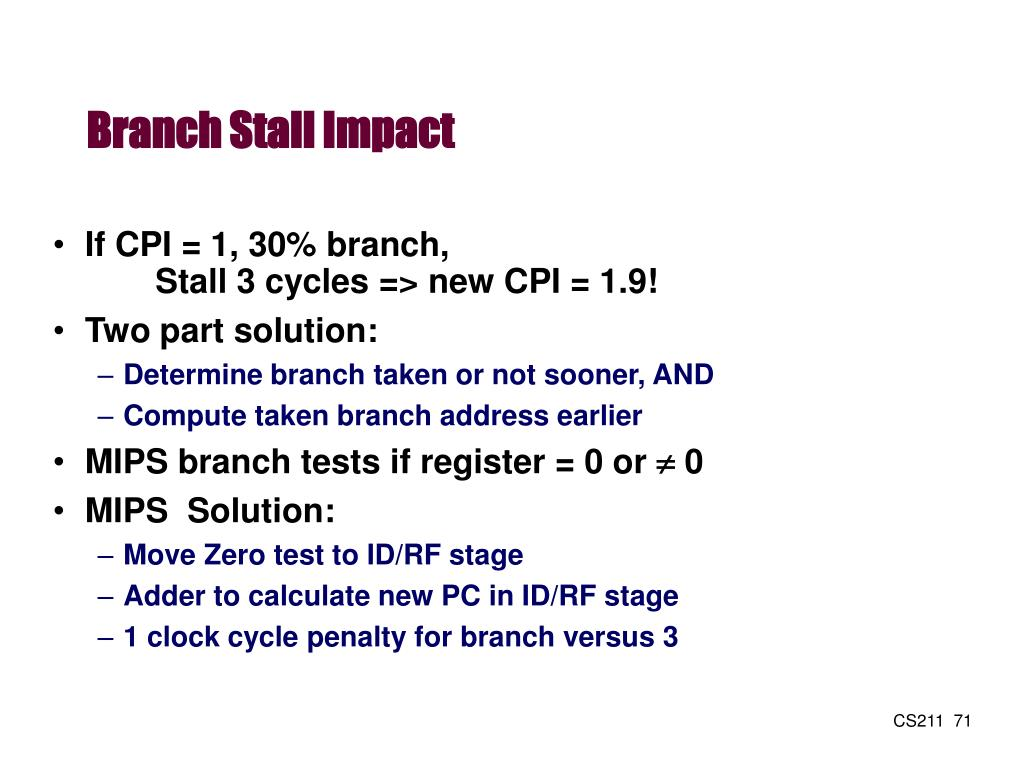 Branch Stall Impact