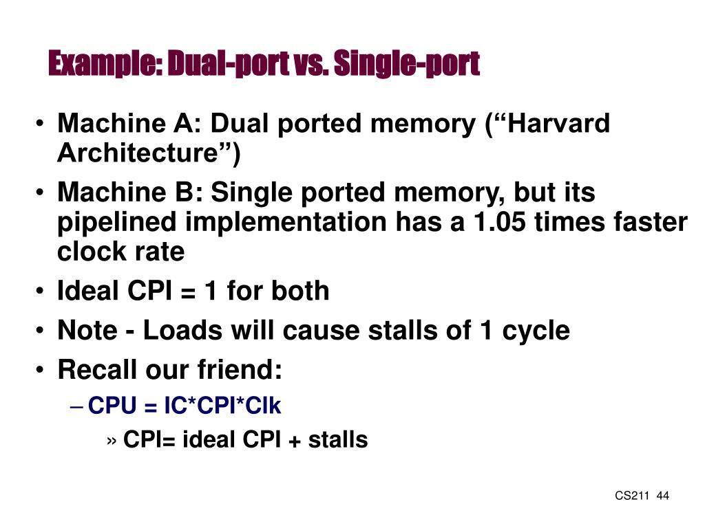 Example: Dual-port vs. Single-port