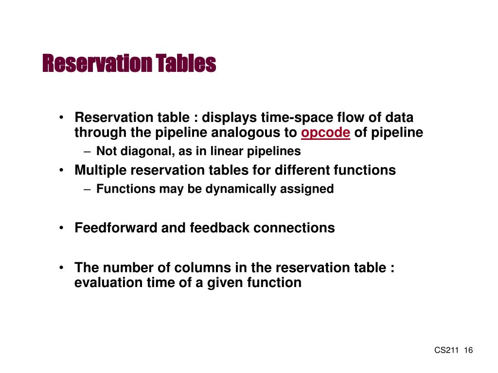 Reservation Tables
