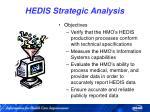 hedis strategic analysis