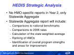 hedis strategic analysis39