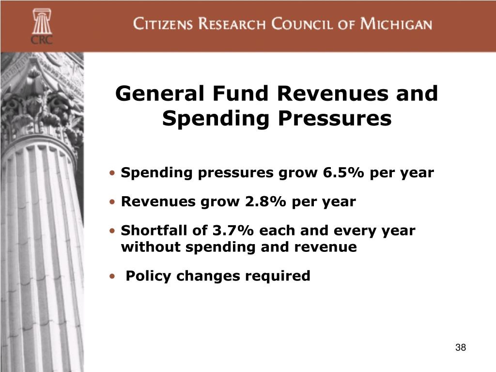General Fund Revenues and Spending Pressures