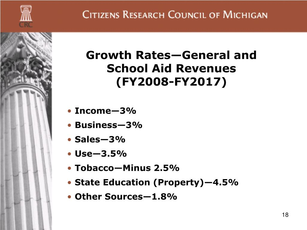 Growth Rates—General and School Aid Revenues