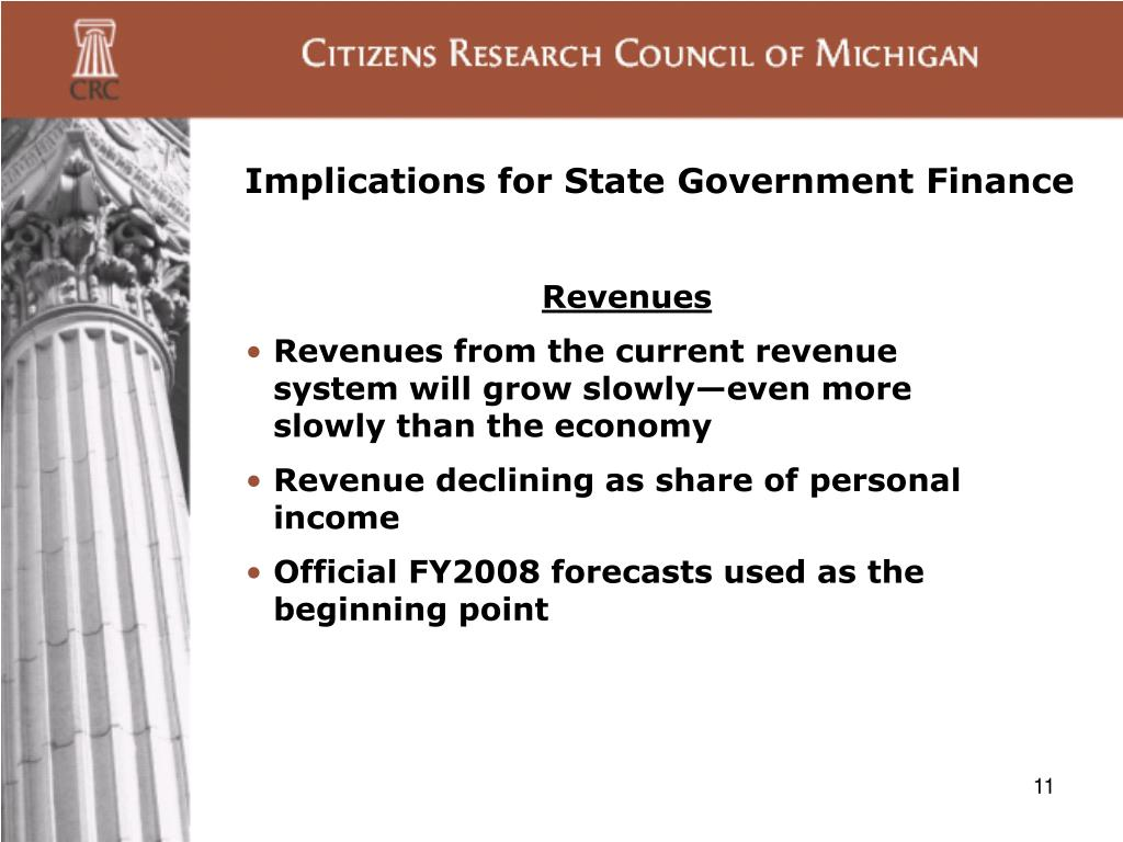 Implications for State Government Finance